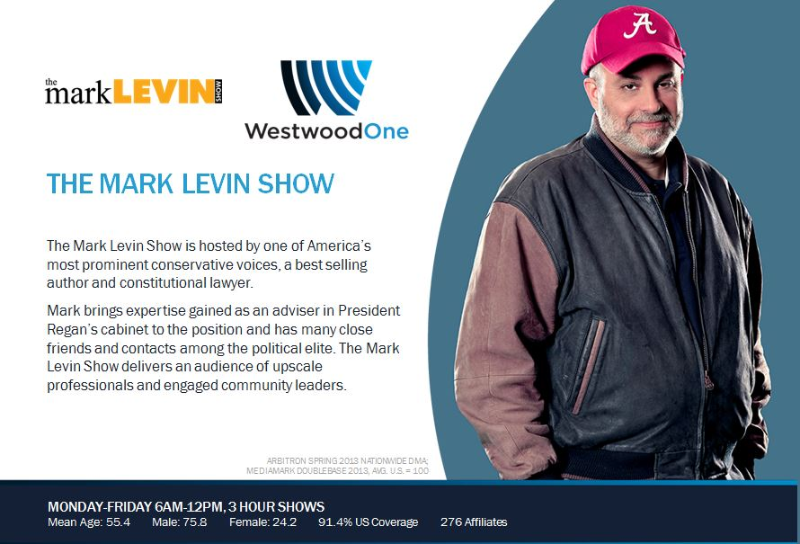 mark levin stats